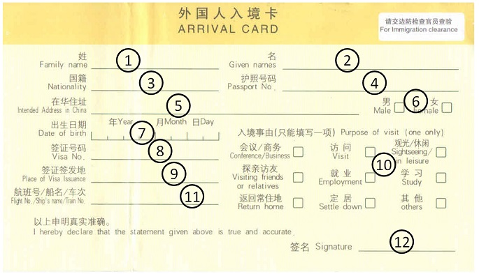 Правая часть иммиграционной карты Китая. Карта прибытия.