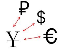 Конвертер валют – китайский юань