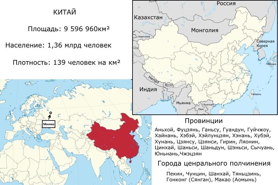 Доклад страны мира китай 4523