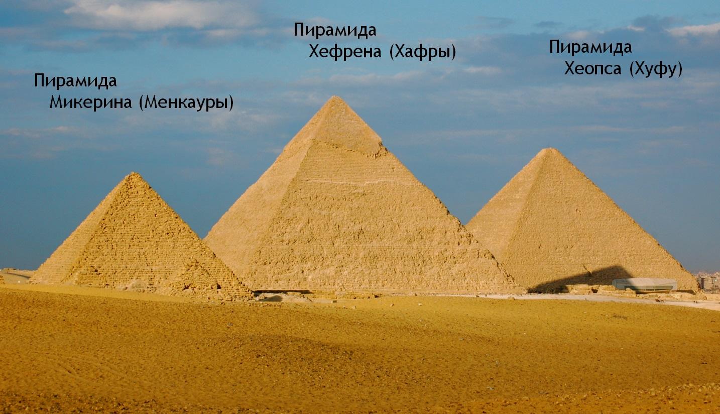 Строительные материалы пирамид щебень гранитный фр5-20